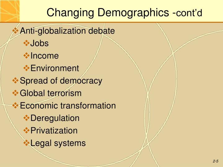 Changing Demographics -