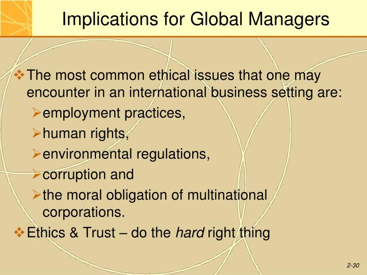 Implications for Global Managers