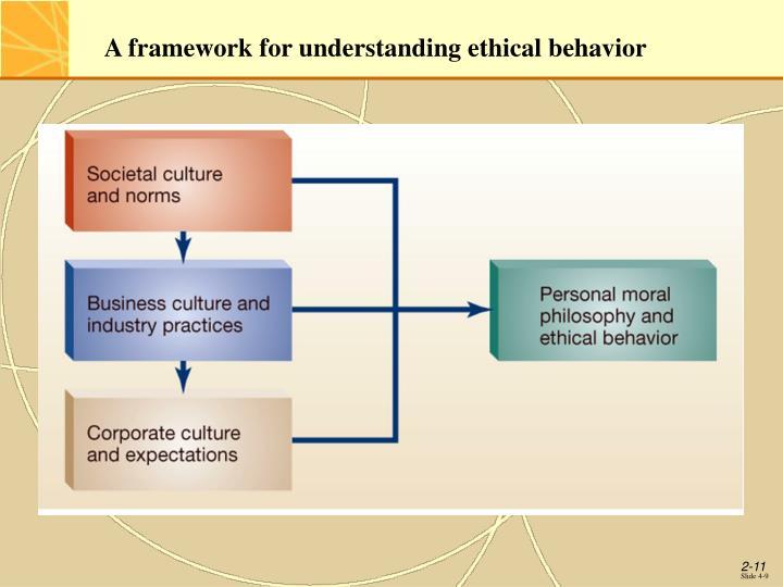 A framework for understanding ethical behavior