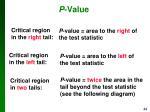 p value1
