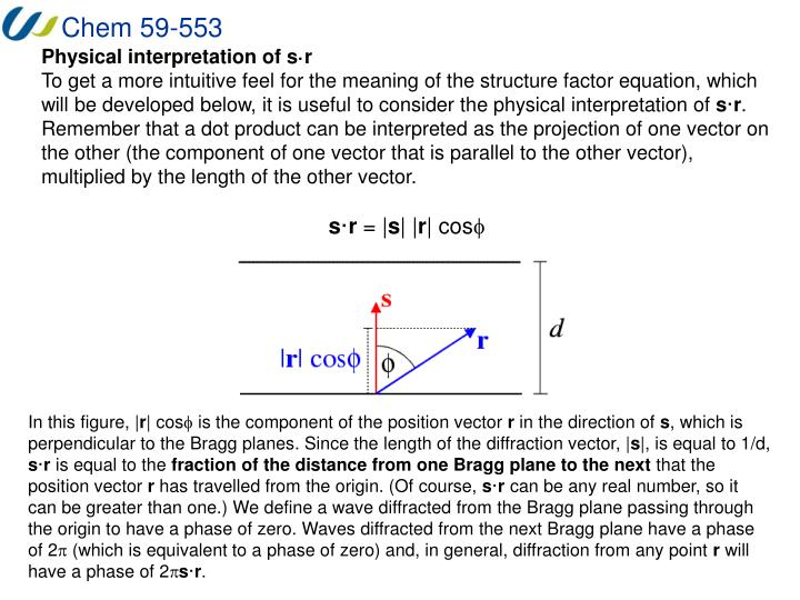 Physical interpretation of s·r