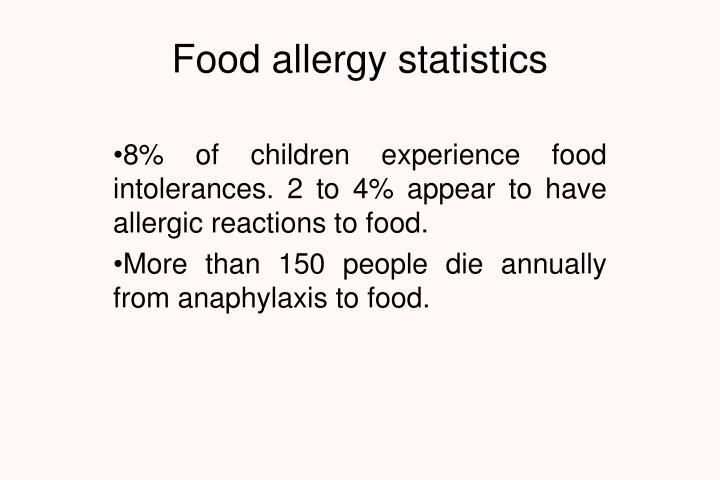 Food allergy statistics