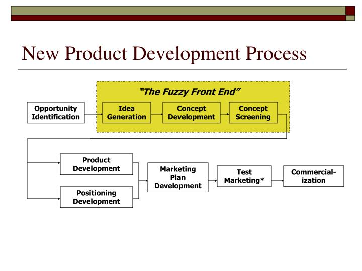 PPT - The New Product Development Process PowerPoint ...