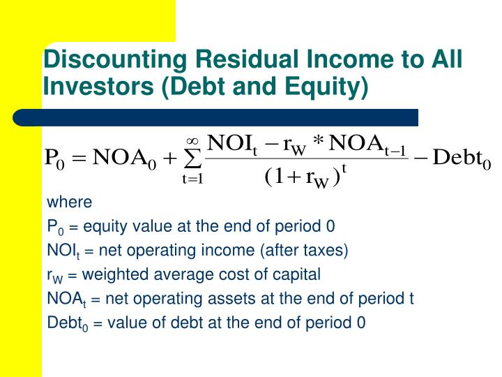 Discounting Residual Income to All Investors (Debt and Equity)
