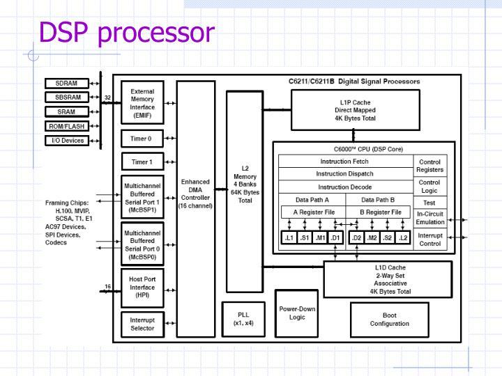 ppt - implementation of g 729 algorithm on ti u2019s tms320c62xx powerpoint presentation