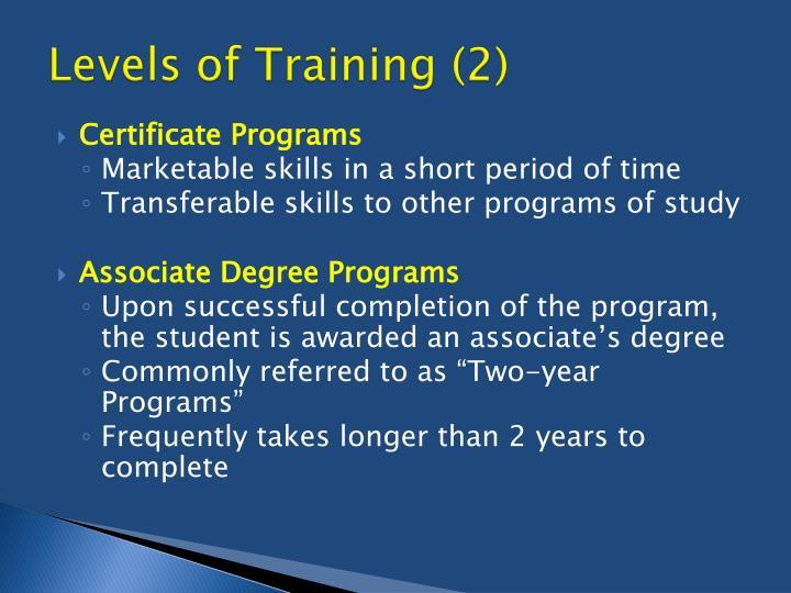 Levels of training 2