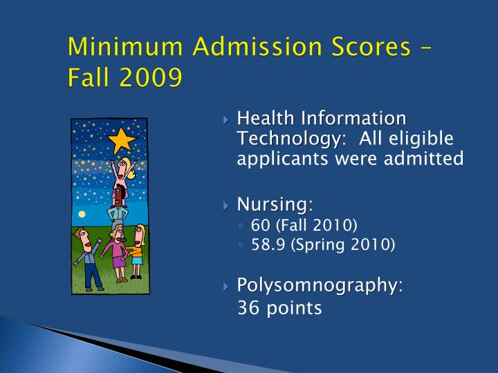 Minimum Admission Scores – Fall