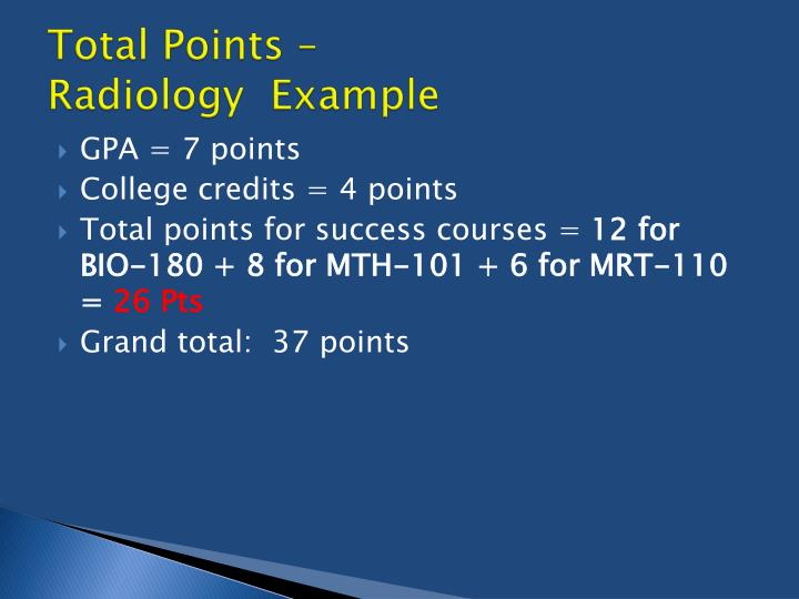 Total Points –