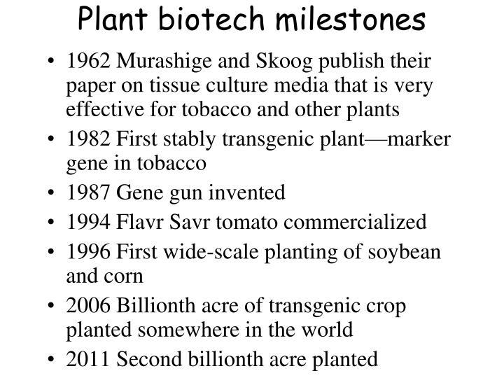 Plant biotech milestones