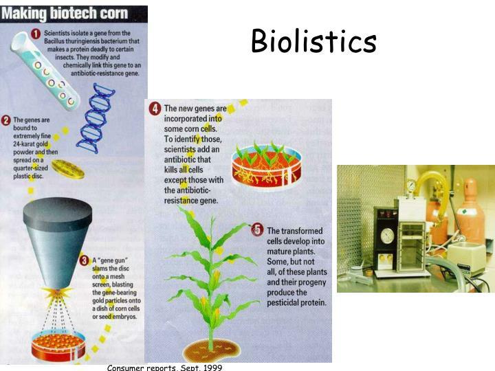 Biolistics