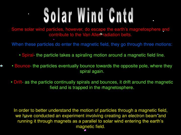 Solar Wind Cntd