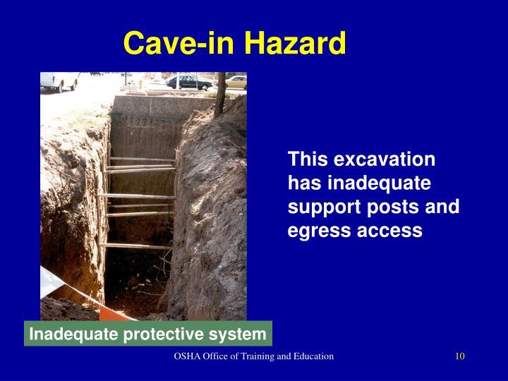 Cave-in Hazard