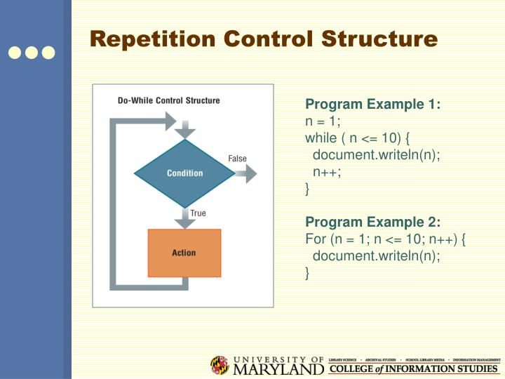Repetition Control Structure