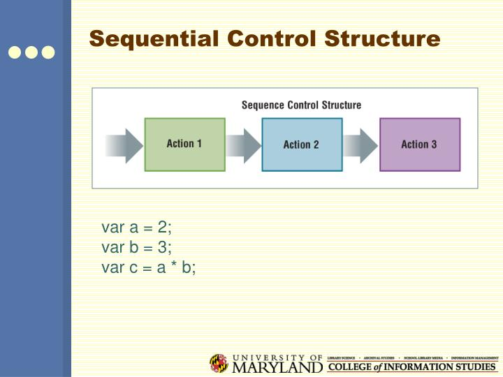 Sequential Control Structure
