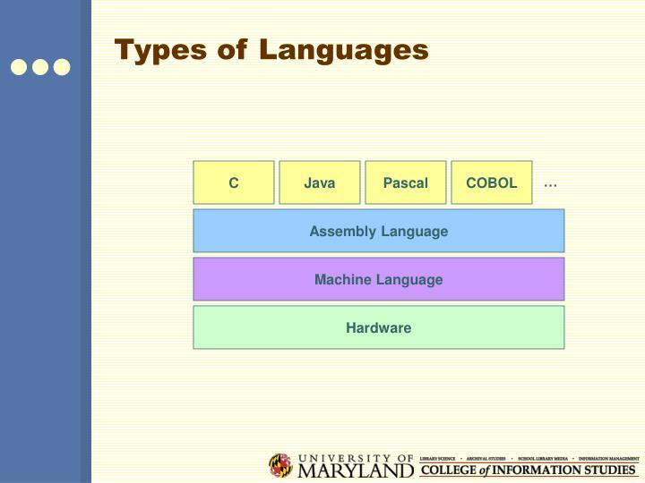 Types of Languages