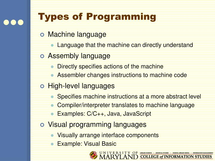 Types of Programming
