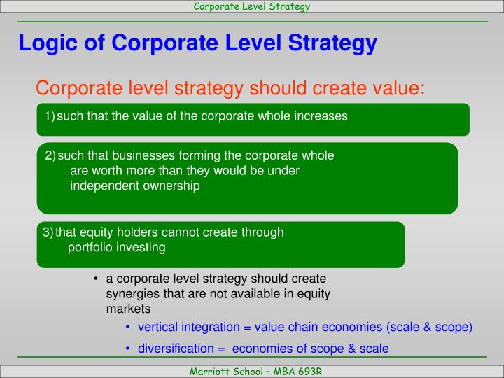 corporate level strategy of nokia Tokyo - february 18, 2015 - sony corporation (sony or the company) today held its corporate strategy meeting and unveiled a mid-term strategy that charts the path forward for the company over the next three years, starting with the fiscal year ending march 31, 2016 (fy2015) and finishing with the fiscal year ending march 31, 2018 (fy2017.