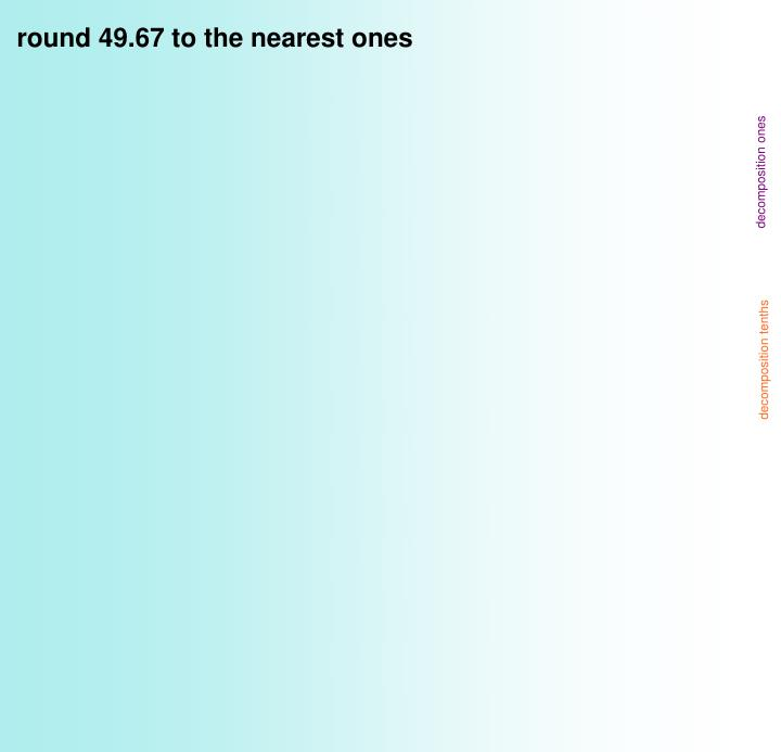 round 49.67 to the nearest ones