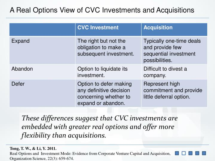 A Real Options View of CVC Investments and Acquisitions