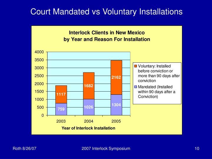 Court Mandated vs Voluntary Installations