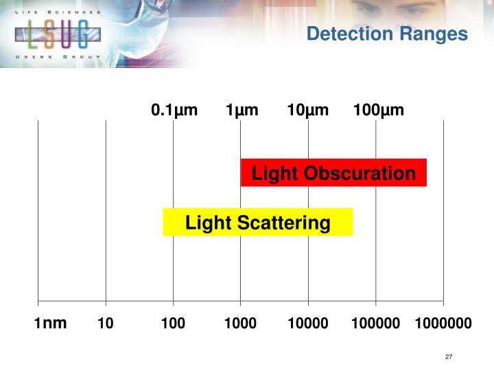 Detection Ranges