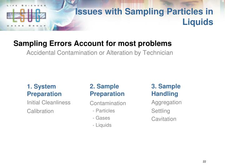 Issues with Sampling Particles in Liquids