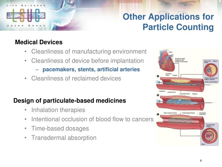Other Applications for Particle Counting