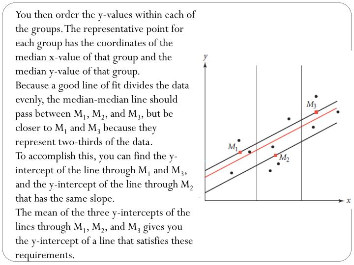 You then order the y-values within each of the groups. The representative point for each group has the coordinates of the median x-value of that group and the median y-value of that group.
