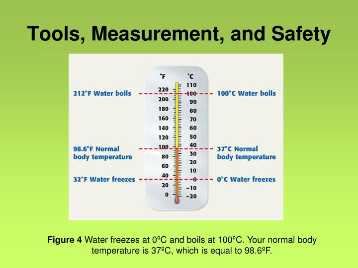 Tools, Measurement, and Safety