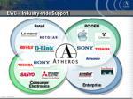 ewc industry wide support