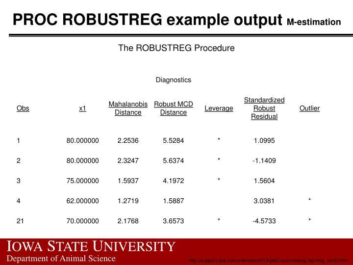 PROC ROBUSTREG example