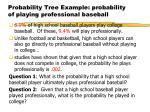 probability tree example probability of playing professional baseball
