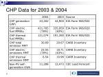 chp data for 2003 2004