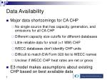 data availability