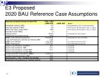 e3 proposed 2020 bau reference case assumptions