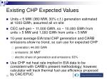 existing chp expected values