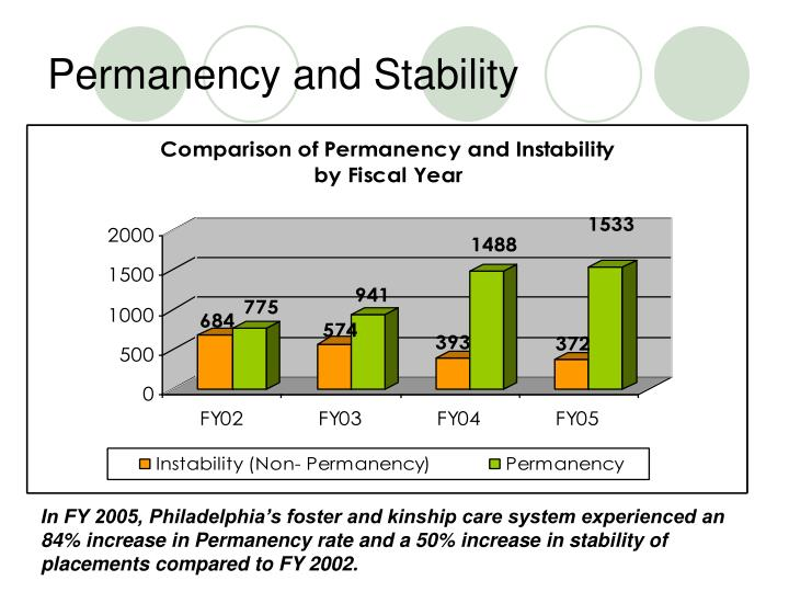 Permanency and Stability