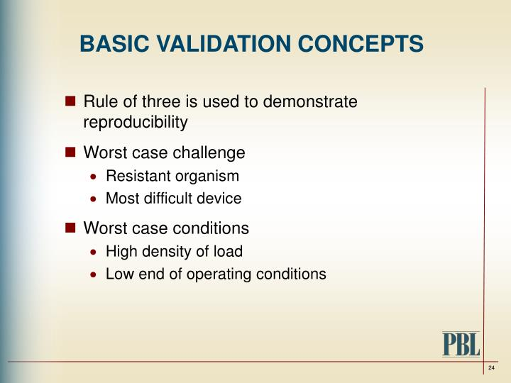 BASIC VALIDATION CONCEPTS