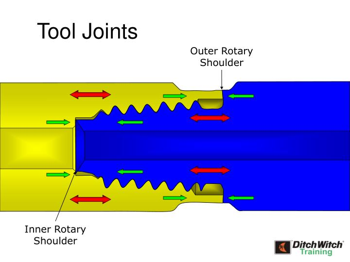Tool Joints