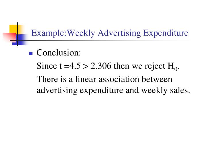 Example:Weekly Advertising Expenditure