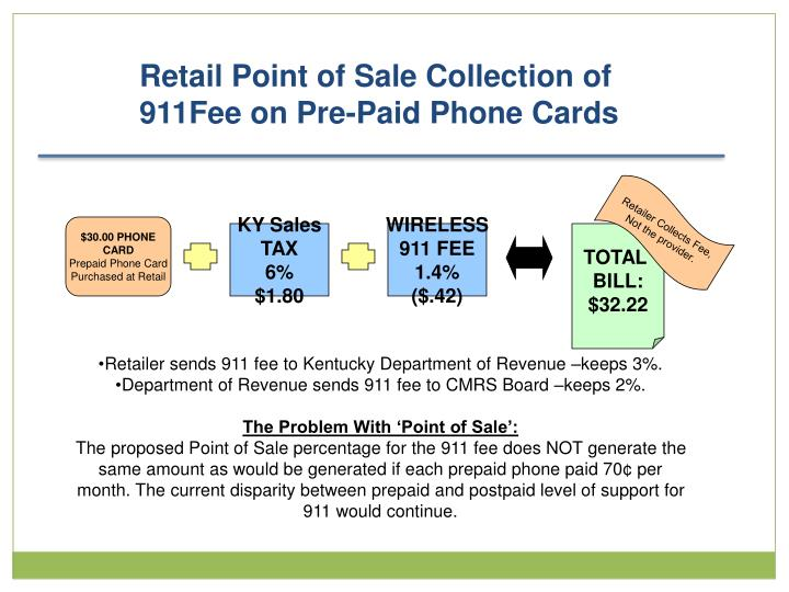 Retail Point of Sale Collection of 911Fee on Pre-Paid Phone Cards