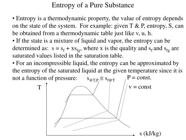 Ppt Entropy Of A Pure Substance Powerpoint Presentation Id6795820