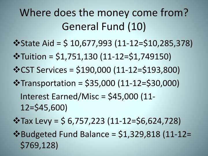 Where does the money come from general fund 10