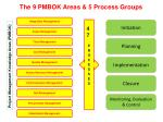 the 9 pmbok areas 5 process groups