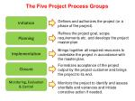 the five project process groups