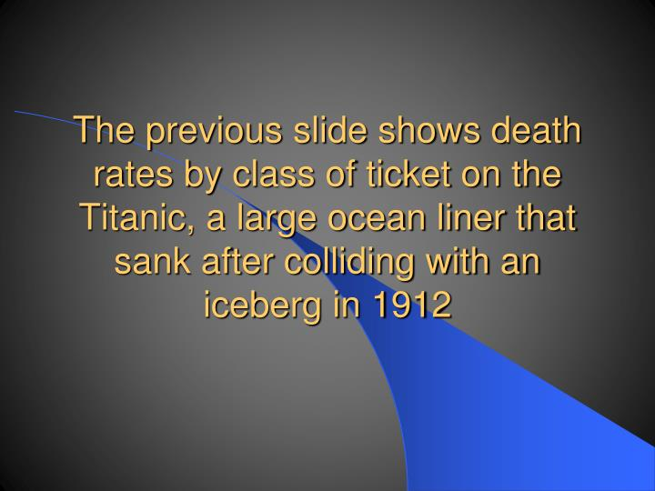 The previous slide shows death rates by class of ticket on the Titanic, a large ocean liner that sank after colliding with an iceberg in 1912