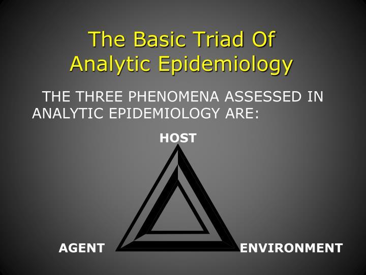 The Basic Triad Of