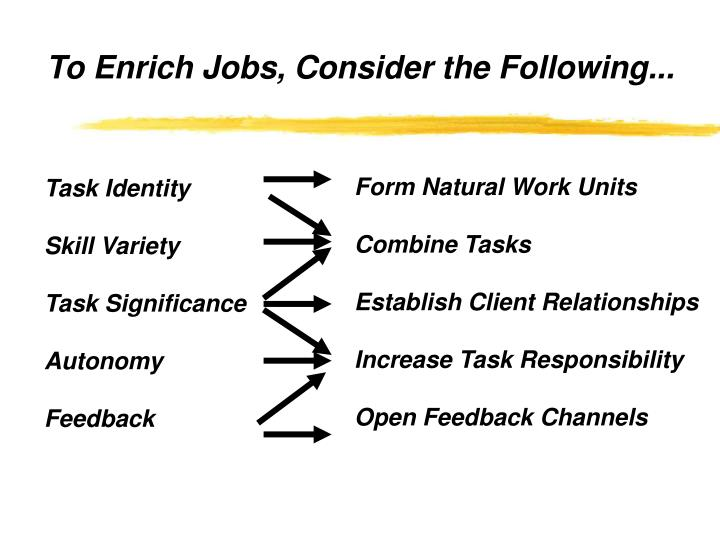 To Enrich Jobs, Consider the Following...