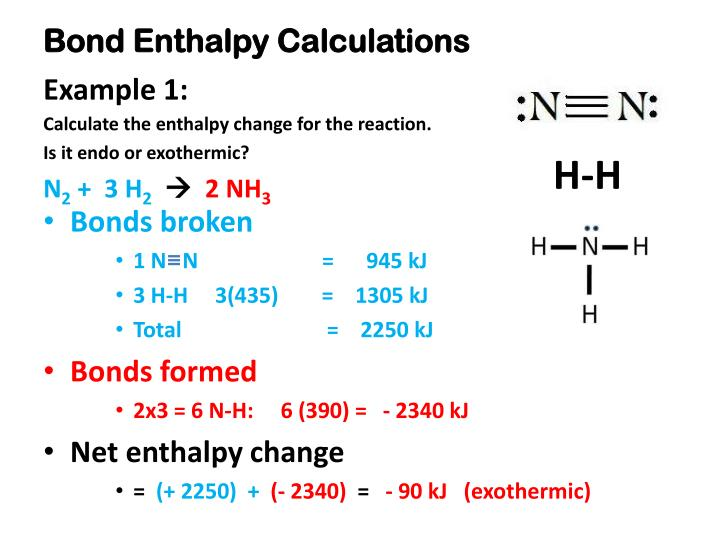 Bond Enthalpy Calculations