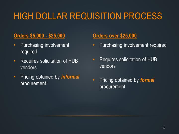 High Dollar Requisition process